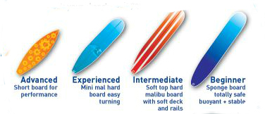 surf-equipment-shot